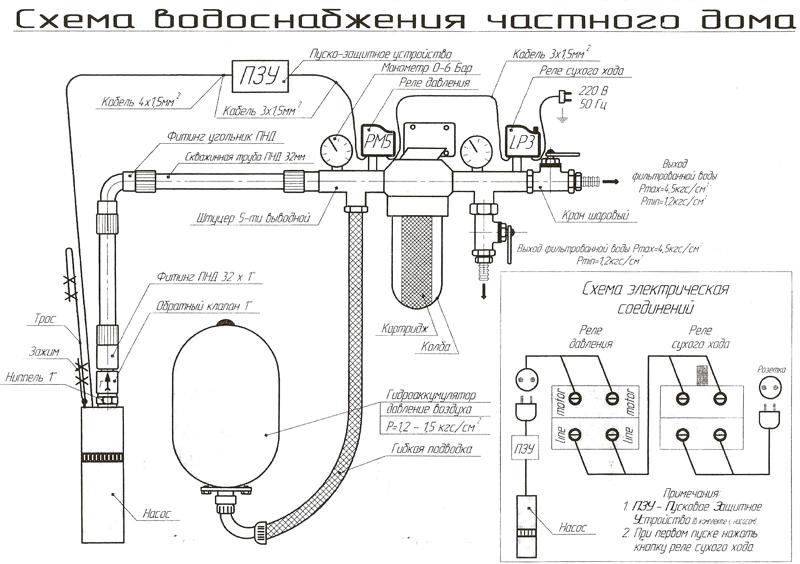 Скважинный насос Промэлектро Водолей БЦПЭ 0,32-50 У - купить в Тюмени