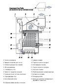 Газовый котел Protherm Медведь 30 KLOM, 26,0 кВт - купить в Сургуте