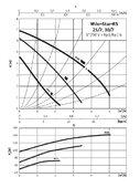 Насос циркуляционный WILO Star-RS 25/7, с гайками - купить в Тюмени