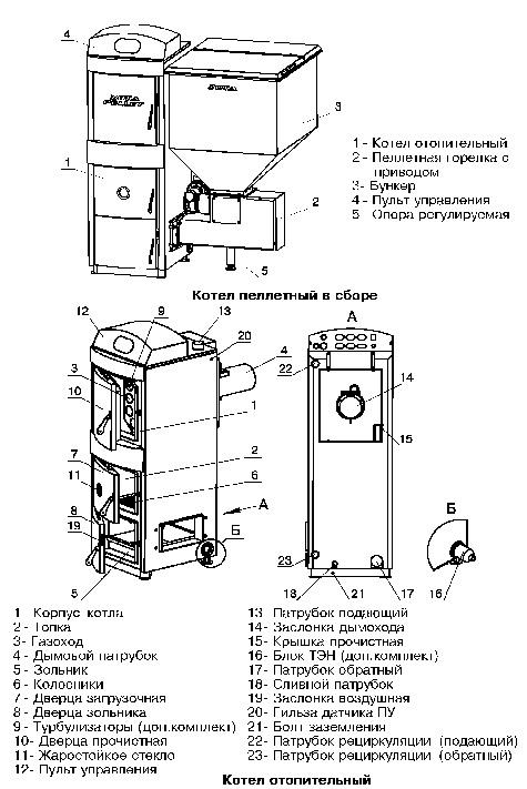 Пеллетный котел ZOTA Pellet-40 S - купить в Тюмени