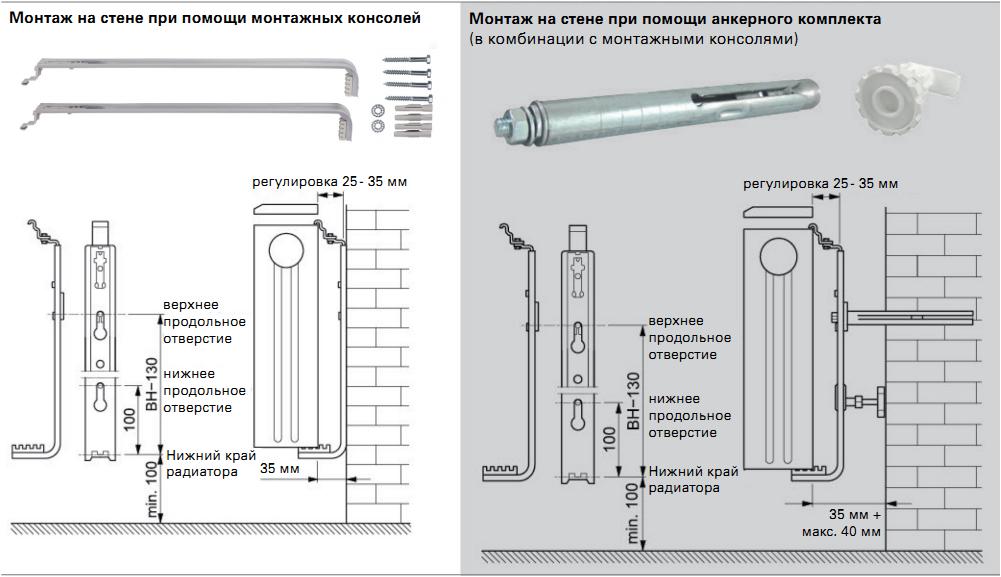 Монтажная консоль VIESSMANN для радиаторов более 1,6 м, h=300 - купить в Екатеринбурге