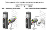 Полотенцесушитель электрический TERMINUS Евромикс П6 450х650 (скрытая проводка) - купить в Сургуте