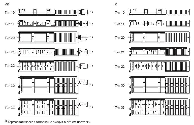 BUDERUS Logatrend K-Profil 22/500/900 (уценка,потертости) - купить в Челябинске